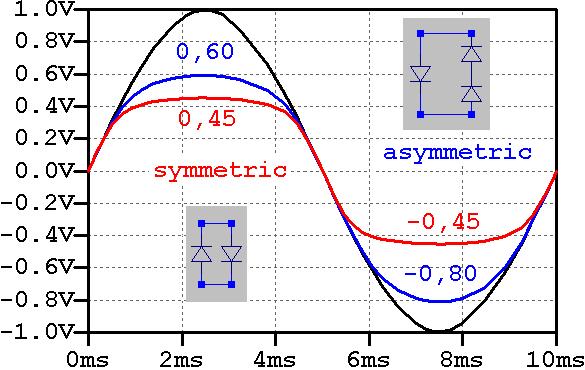 Amp-fx Zendrive PCB